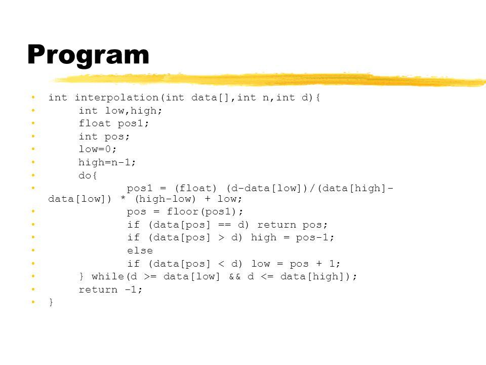 Program int interpolation(int data[],int n,int d){ int low,high;